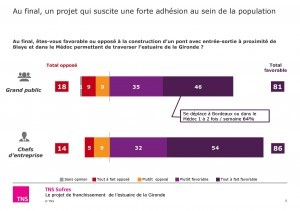 17TM59 - Estuaire Gironde - Présentation des résultats_Page_8